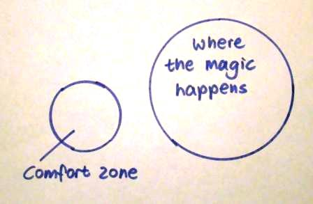 comfortzone magic